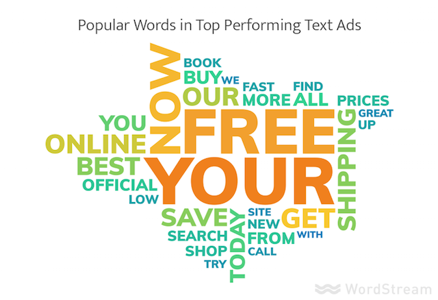 most_popular_words_in_best_ads